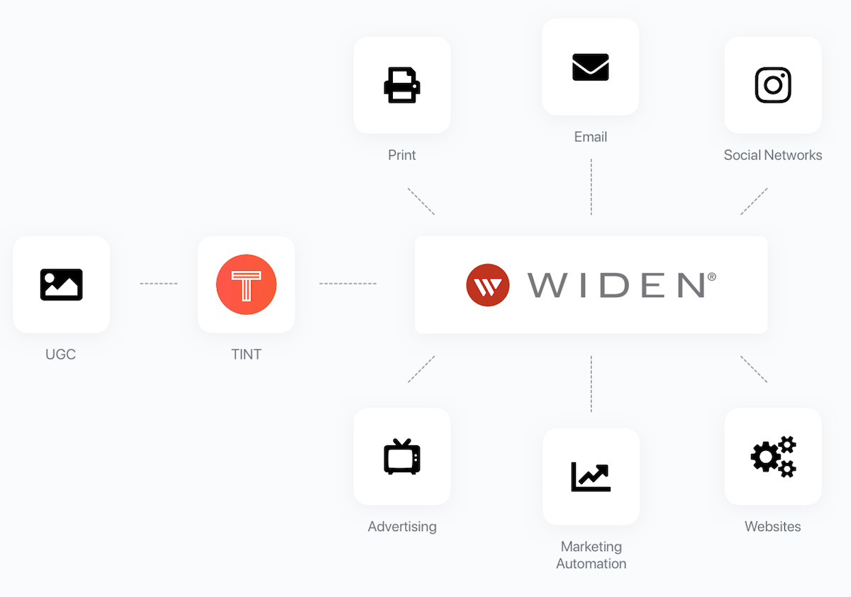 TINT Widen Integration